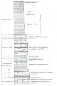 geologia-apopdf